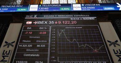 El Ibex cae un 0,9% y pierde los 8.700 por el castigo a la banca